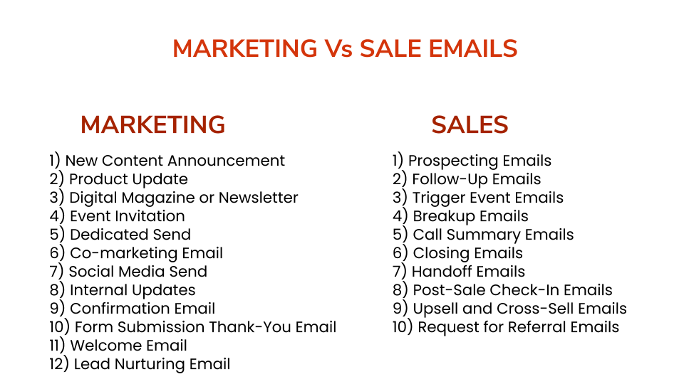 Email marketing vs sales email checklist